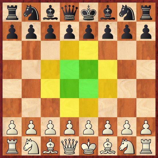 Chess rule of thumb